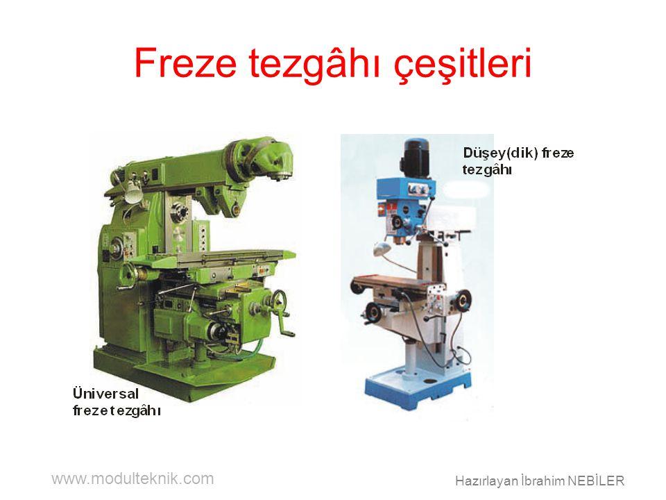www.modulteknik.com Hazırlayan İbrahim NEBİLER Freze çakılarının bağlanması
