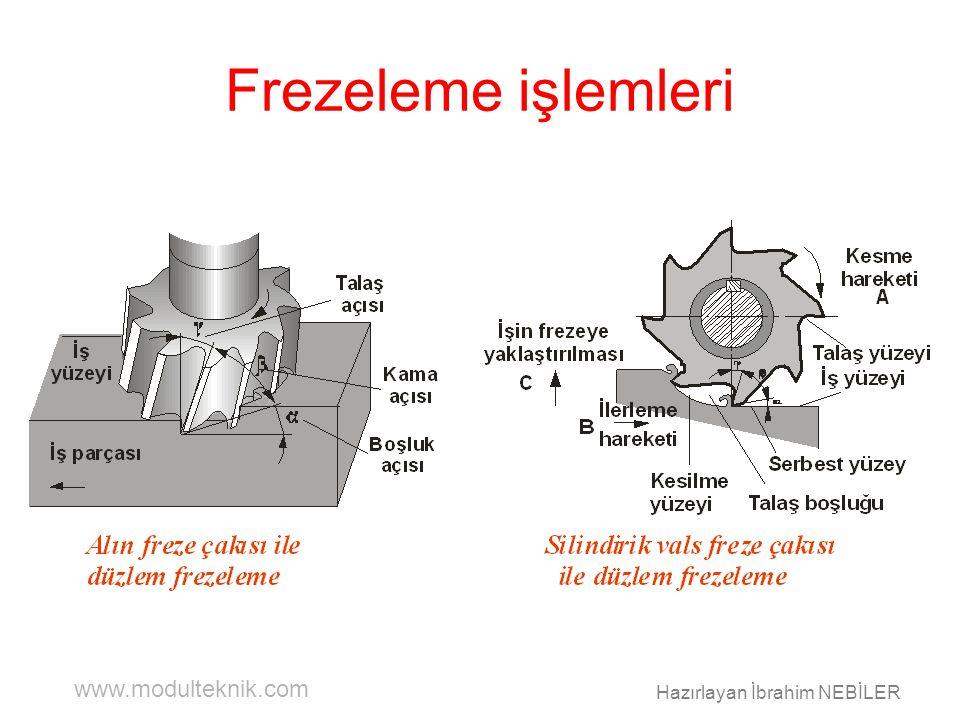 www.modulteknik.com Hazırlayan İbrahim NEBİLER Frezeleme işlemleri