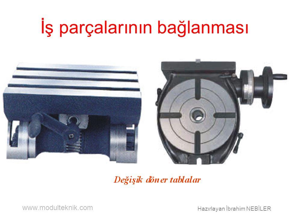 www.modulteknik.com Hazırlayan İbrahim NEBİLER İş parçalarının bağlanması