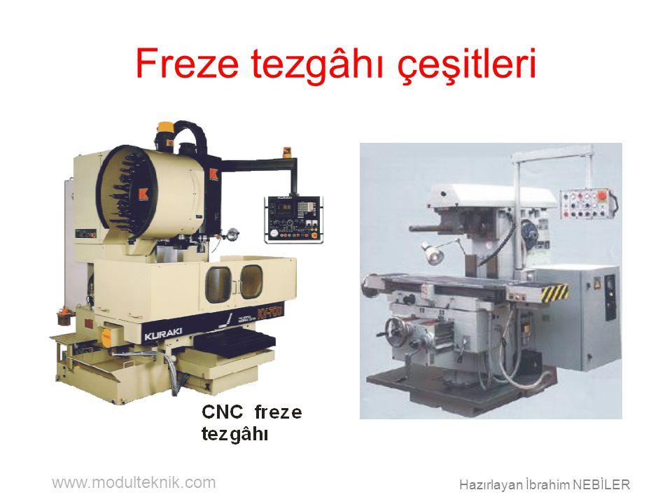 www.modulteknik.com Hazırlayan İbrahim NEBİLER Freze tezgâhının elemanları
