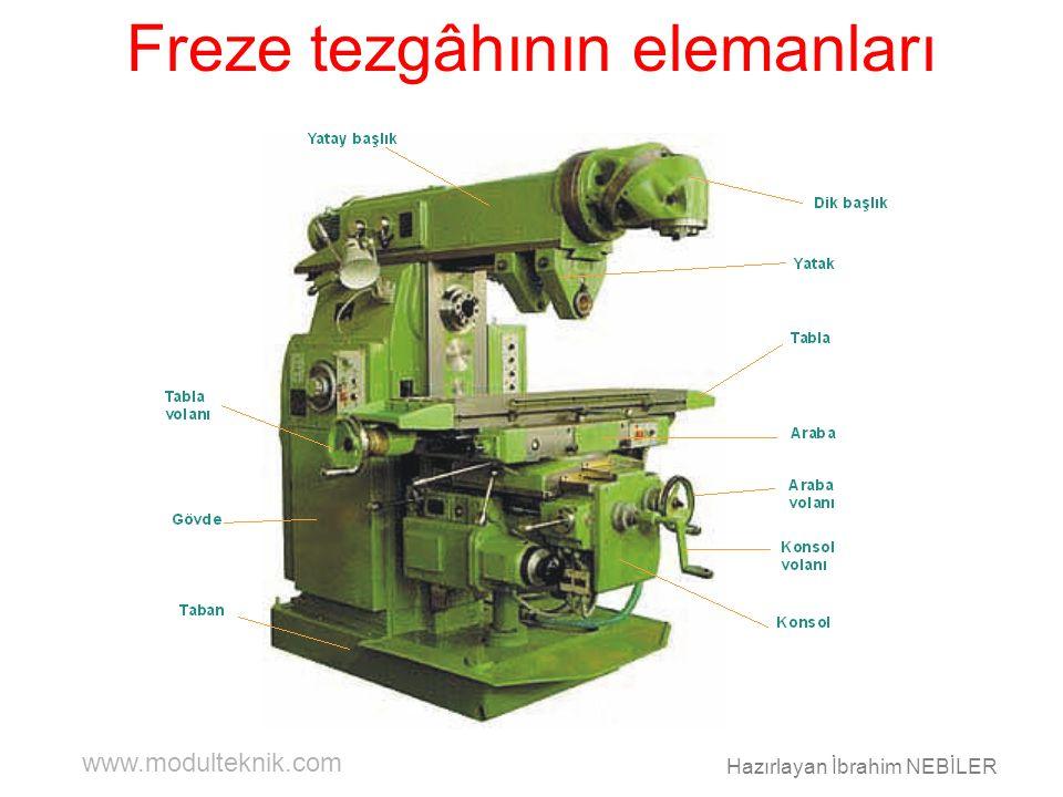 www.modulteknik.com Hazırlayan İbrahim NEBİLER Freze tezgâhı yardımcı elemanları