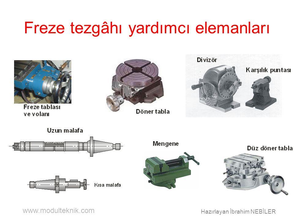 www.modulteknik.com Hazırlayan İbrahim NEBİLER Düz dişli çark