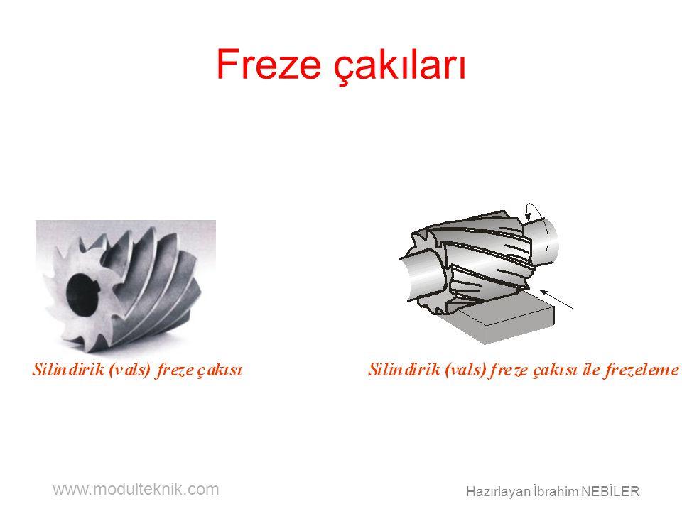 www.modulteknik.com Hazırlayan İbrahim NEBİLER Helis dişli çark
