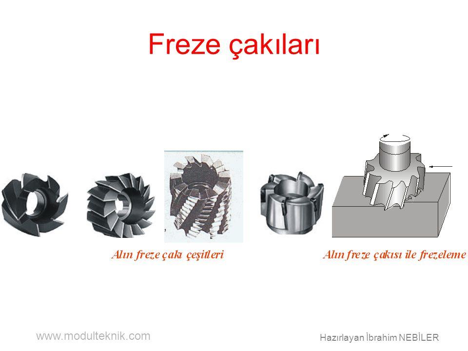www.modulteknik.com Hazırlayan İbrahim NEBİLER Konik dişli çark