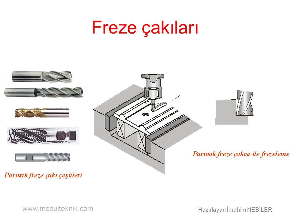 www.modulteknik.com Hazırlayan İbrahim NEBİLER Freze tezgâhında bölme işlemleri