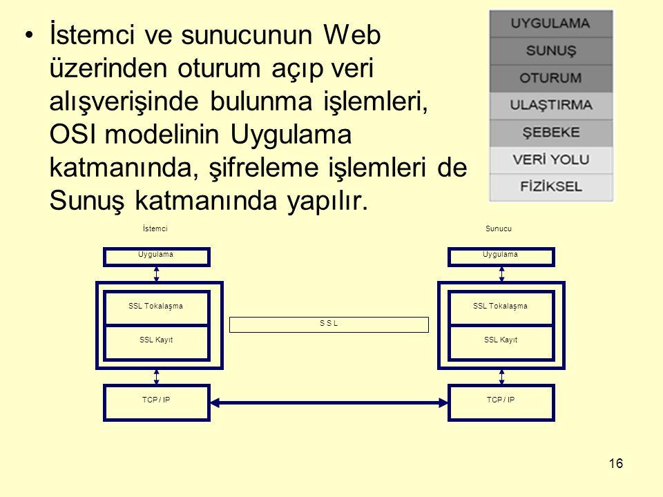 16 İstemci ve sunucunun Web üzerinden oturum açıp veri alışverişinde bulunma işlemleri, OSI modelinin Uygulama katmanında, şifreleme işlemleri de Sunu