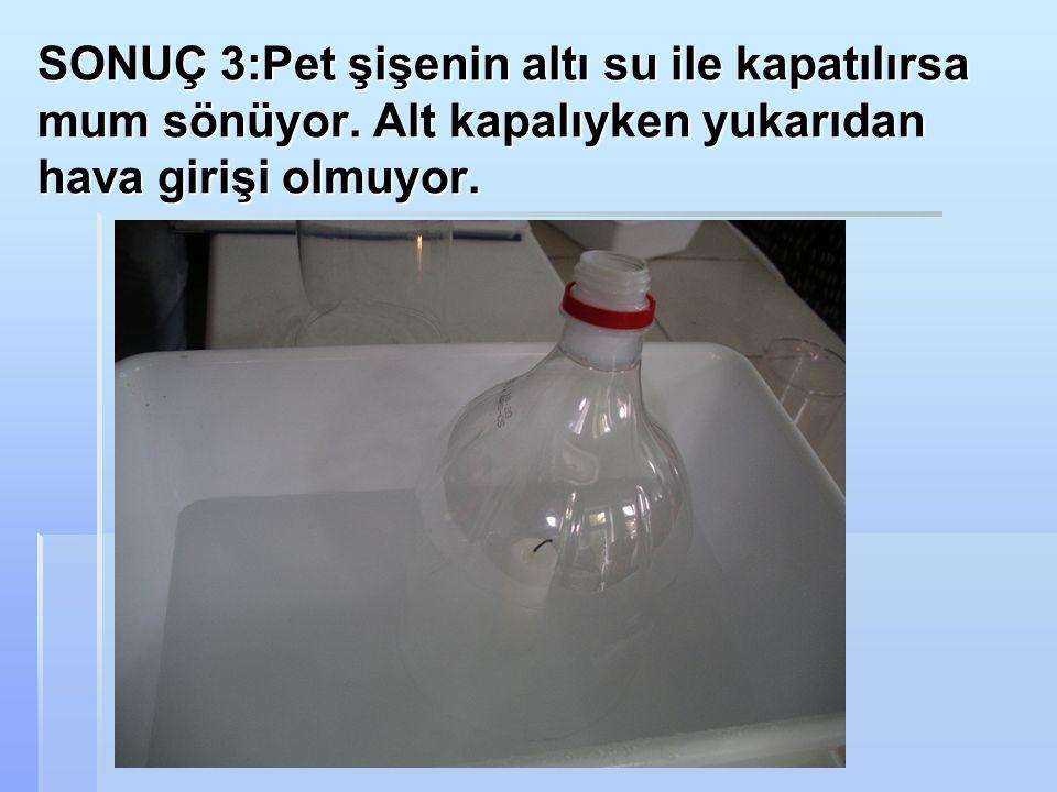 SONUÇ 3:Pet şişenin altı su ile kapatılırsa mum sönüyor. Alt kapalıyken yukarıdan hava girişi olmuyor.