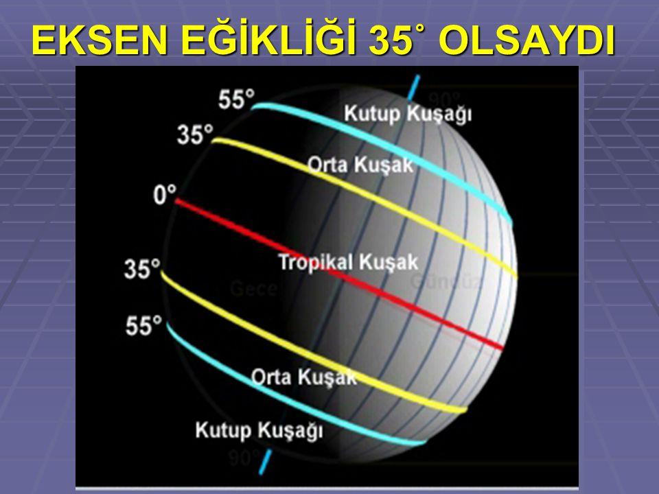 * Eksen ile (yer ekseni) ekliptik arasındaki açı 90-35=55º olurdu.
