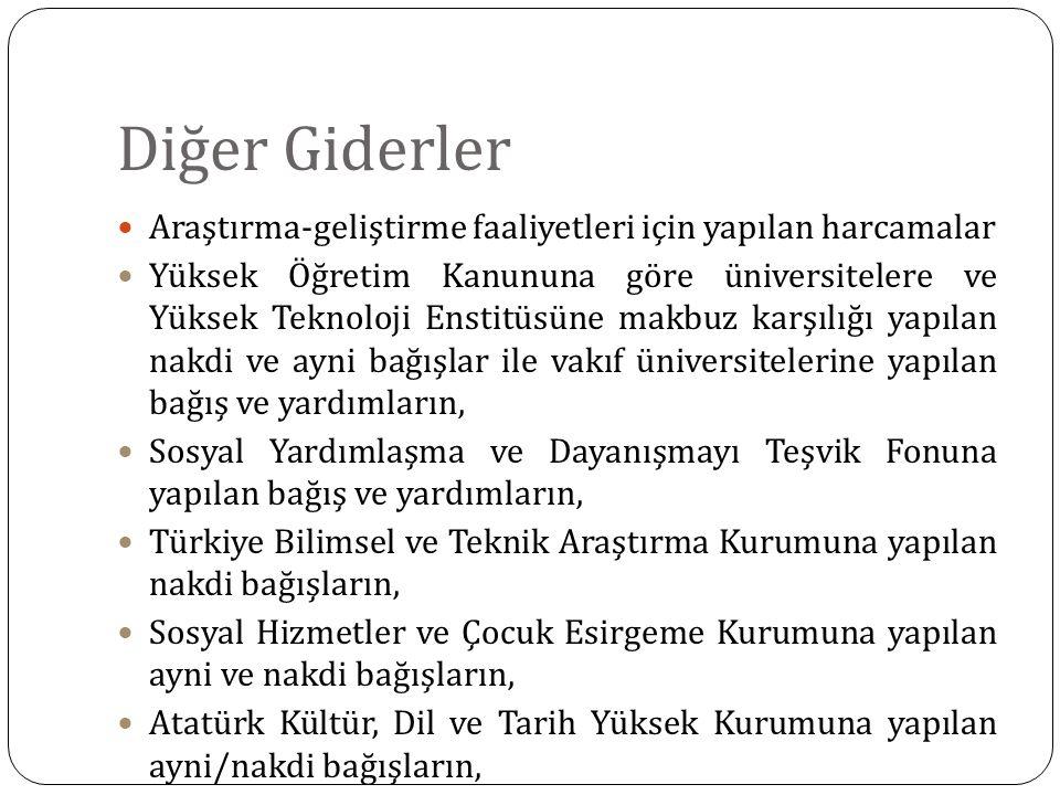 Diğer Giderler Araştırma-geliştirme faaliyetleri için yapılan harcamalar Yüksek Öğretim Kanununa göre üniversitelere ve Yüksek Teknoloji Enstitüsüne makbuz karşılığı yapılan nakdi ve ayni bağışlar ile vakıf üniversitelerine yapılan bağış ve yardımların, Sosyal Yardımlaşma ve Dayanışmayı Teşvik Fonuna yapılan bağış ve yardımların, Türkiye Bilimsel ve Teknik Araştırma Kurumuna yapılan nakdi bağışların, Sosyal Hizmetler ve Çocuk Esirgeme Kurumuna yapılan ayni ve nakdi bağışların, Atatürk Kültür, Dil ve Tarih Yüksek Kurumuna yapılan ayni/nakdi bağışların,