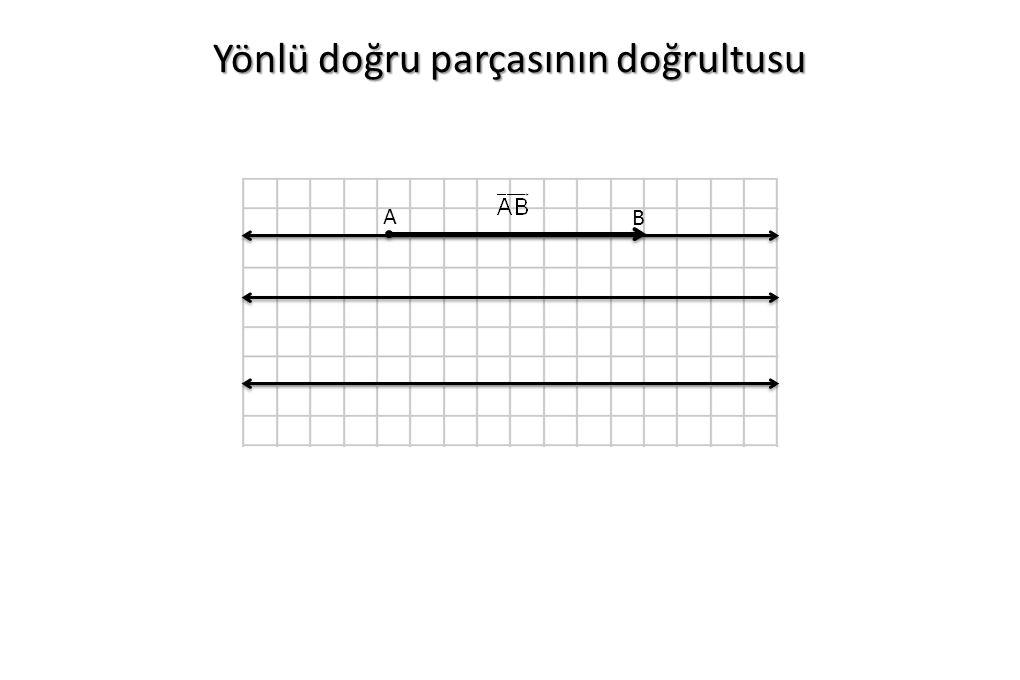 Yönlü doğru parçasının doğrultusu A B