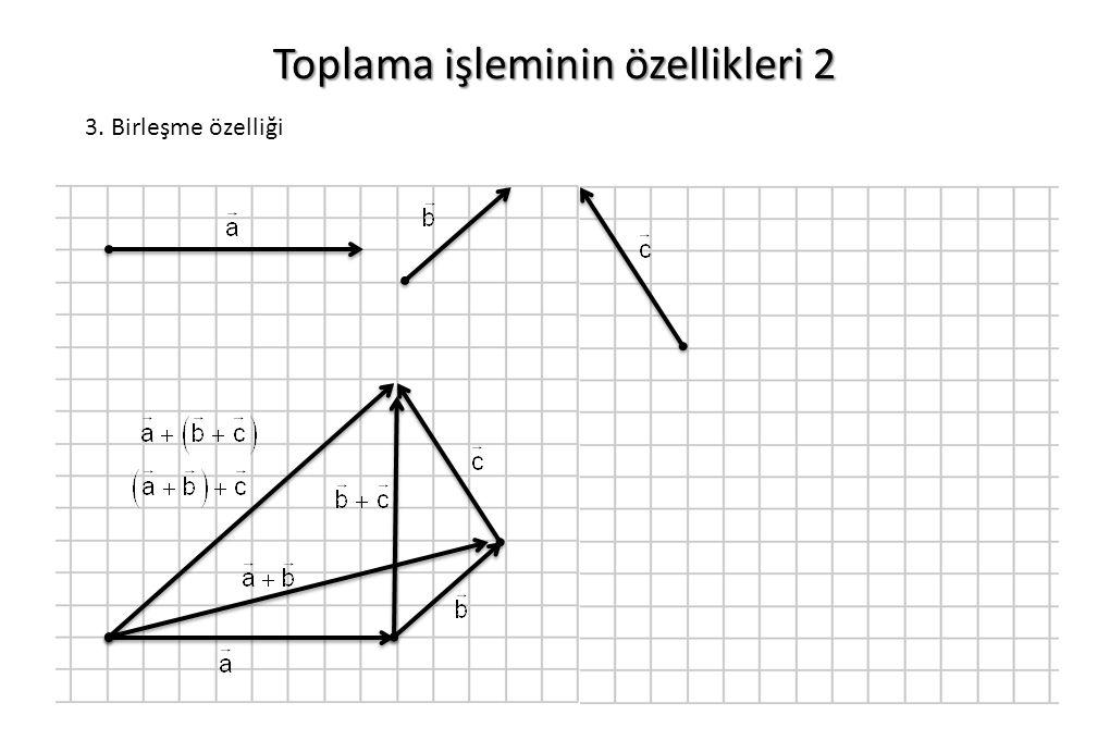 Toplama işleminin özellikleri 2 3. Birleşme özelliği