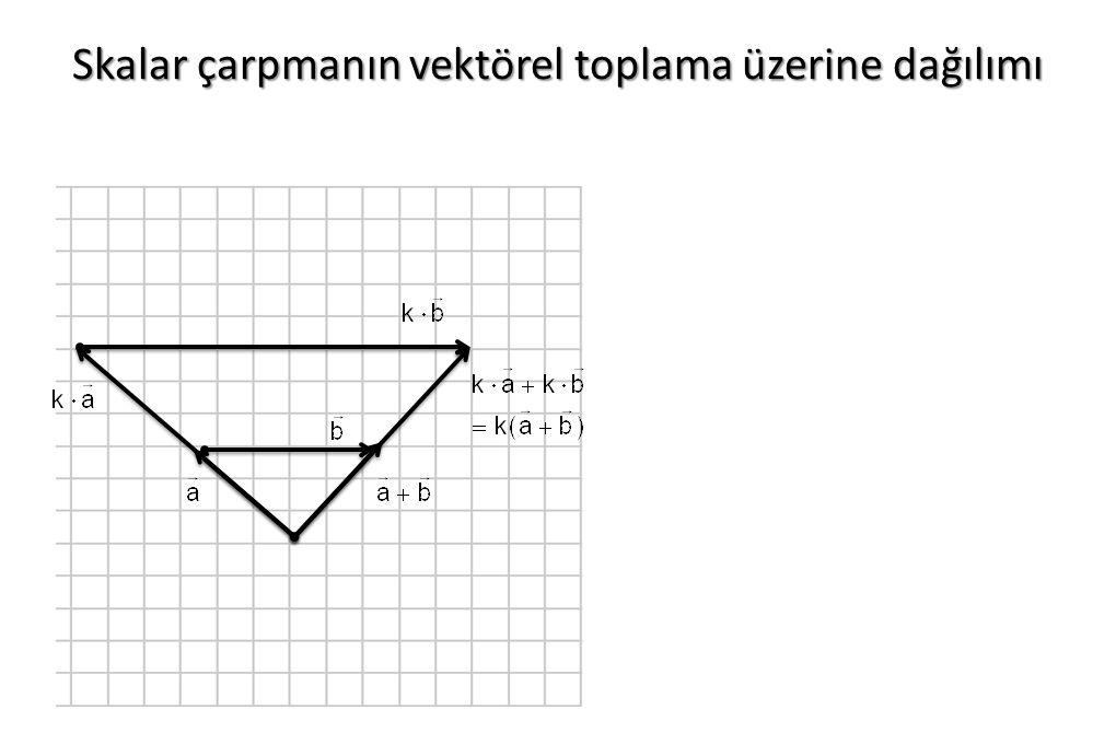 Skalar çarpmanın vektörel toplama üzerine dağılımı
