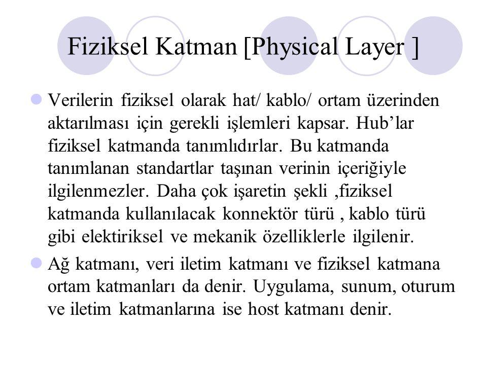 Fiziksel Katman [Physical Layer ] Verilerin fiziksel olarak hat/ kablo/ ortam üzerinden aktarılması için gerekli işlemleri kapsar.