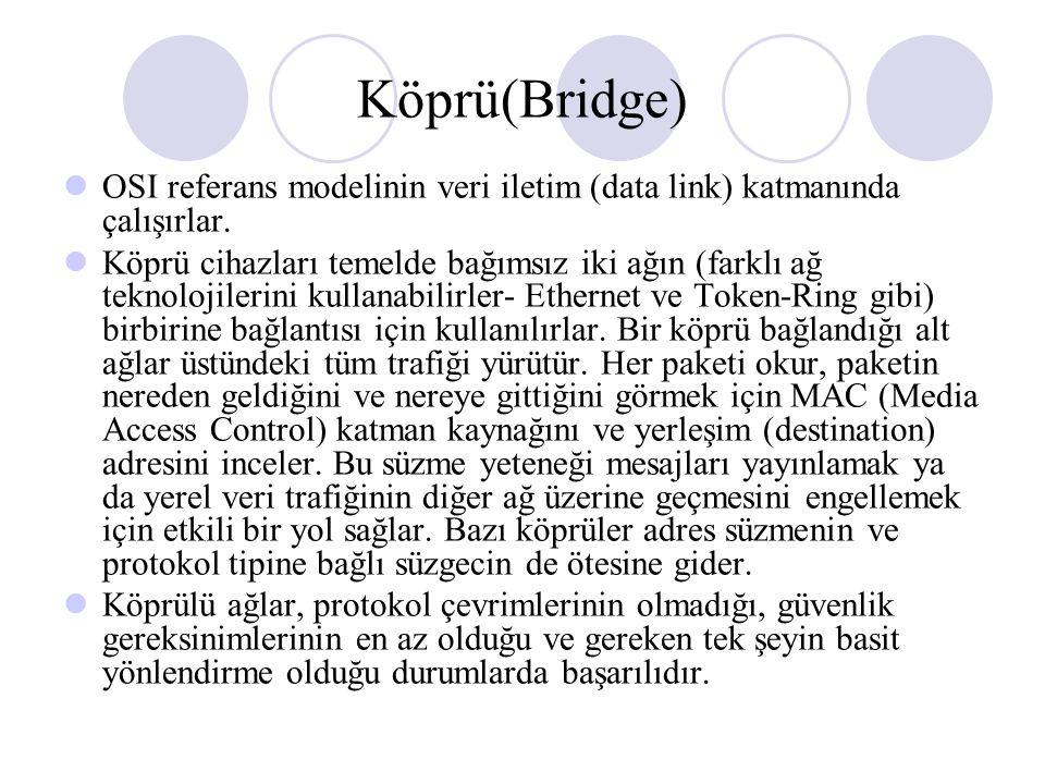Köprü(Bridge) OSI referans modelinin veri iletim (data link) katmanında çalışırlar.