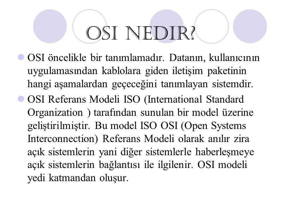OSI nedir.OSI öncelikle bir tanımlamadır.