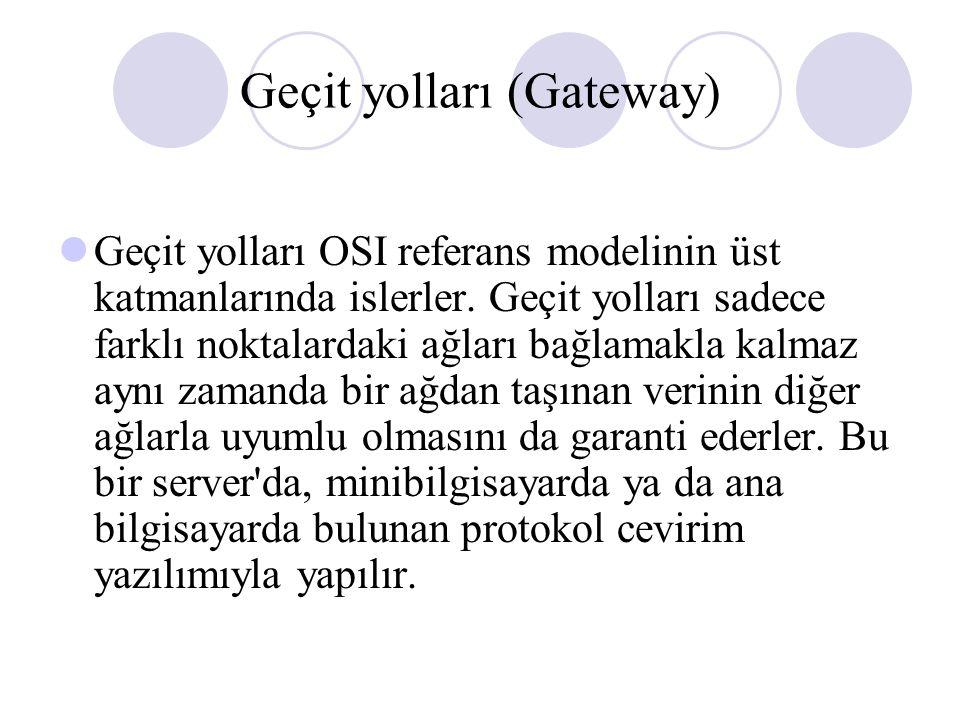 Geçit yolları (Gateway) Geçit yolları OSI referans modelinin üst katmanlarında islerler.