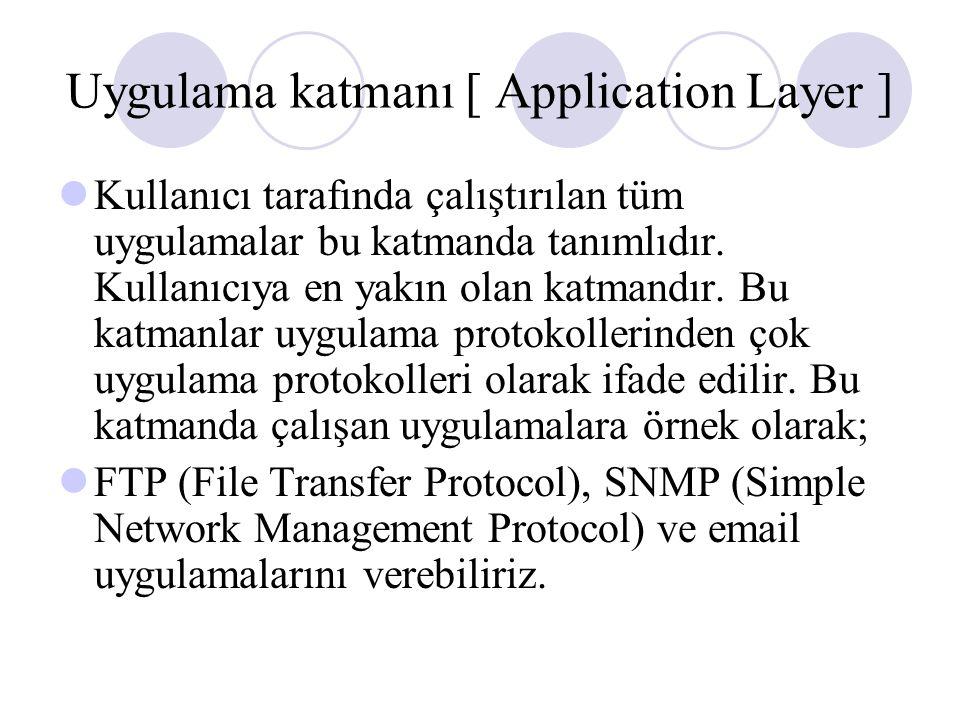 Uygulama katmanı [ Application Layer ] Kullanıcı tarafında çalıştırılan tüm uygulamalar bu katmanda tanımlıdır.