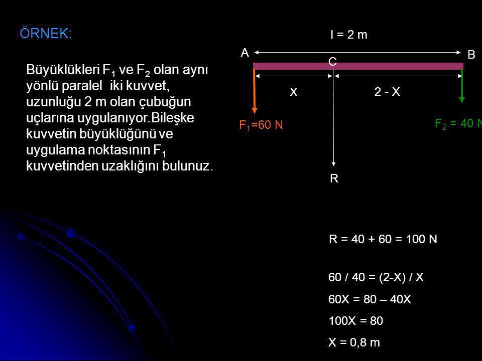 ÖRNEK: Büyüklükleri F 1 ve F 2 olan aynı yönlü paralel iki kuvvet, uzunluğu 2 m olan çubuğun uçlarına uygulanıyor.Bileşke kuvvetin büyüklüğünü ve uygu