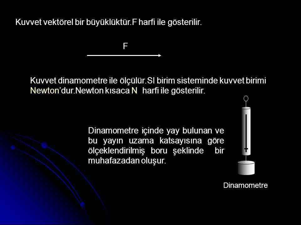 Kuvvet vektörel bir büyüklüktür.F harfi ile gösterilir. F Kuvvet dinamometre ile ölçülür.SI birim sisteminde kuvvet birimi Newton'dur.Newton kısaca N