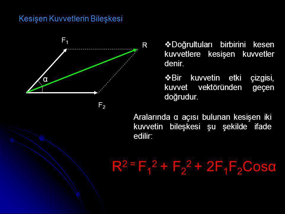 Kesişen Kuvvetlerin Bileşkesi α F2F2 F1F1 R  Doğrultuları birbirini kesen kuvvetlere kesişen kuvvetler denir.  Bir kuvvetin etki çizgisi, kuvvet vek