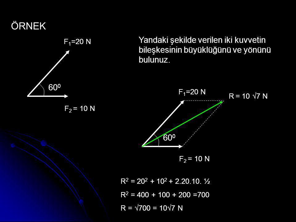 ÖRNEK 60 0 F 2 = 10 N F 1 =20 N Yandaki şekilde verilen iki kuvvetin bileşkesinin büyüklüğünü ve yönünü bulunuz. 60 0 F 2 = 10 N F 1 =20 N R = 10 √7 N