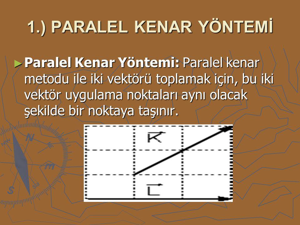 1.) PARALEL KENAR YÖNTEMİ ► Paralel Kenar Yöntemi: Paralel kenar metodu ile iki vektörü toplamak için, bu iki vektör uygulama noktaları aynı olacak şe