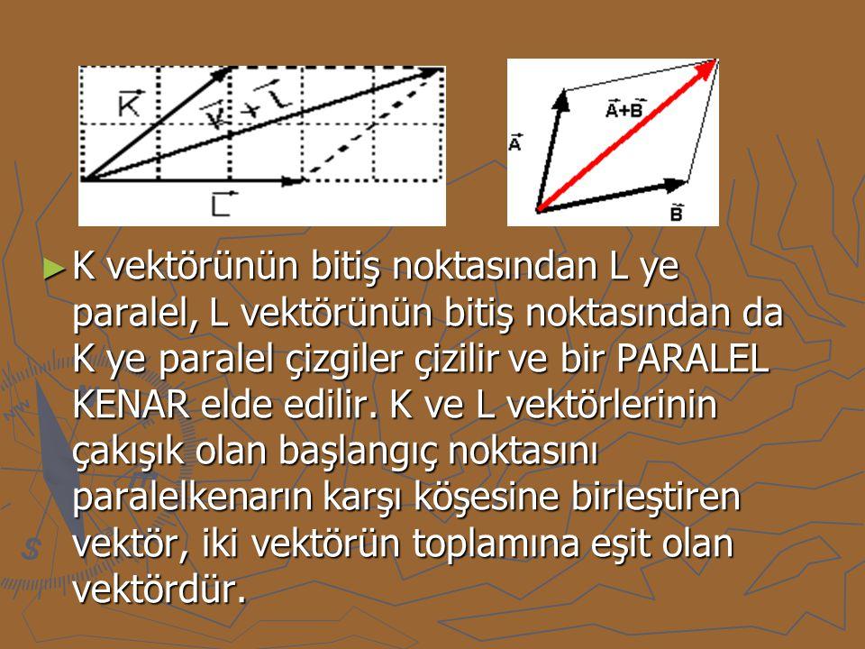 ► K vektörünün bitiş noktasından L ye paralel, L vektörünün bitiş noktasından da K ye paralel çizgiler çizilir ve bir PARALEL KENAR elde edilir. K ve