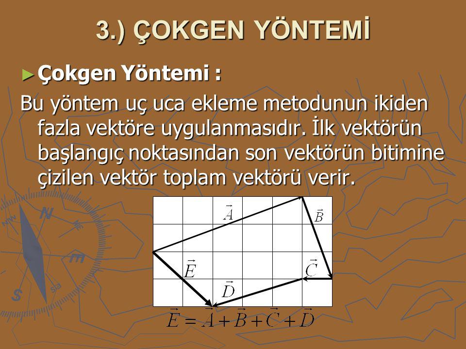 3.) ÇOKGEN YÖNTEMİ ► Çokgen Yöntemi : Bu yöntem uç uca ekleme metodunun ikiden fazla vektöre uygulanmasıdır. İlk vektörün başlangıç noktasından son ve