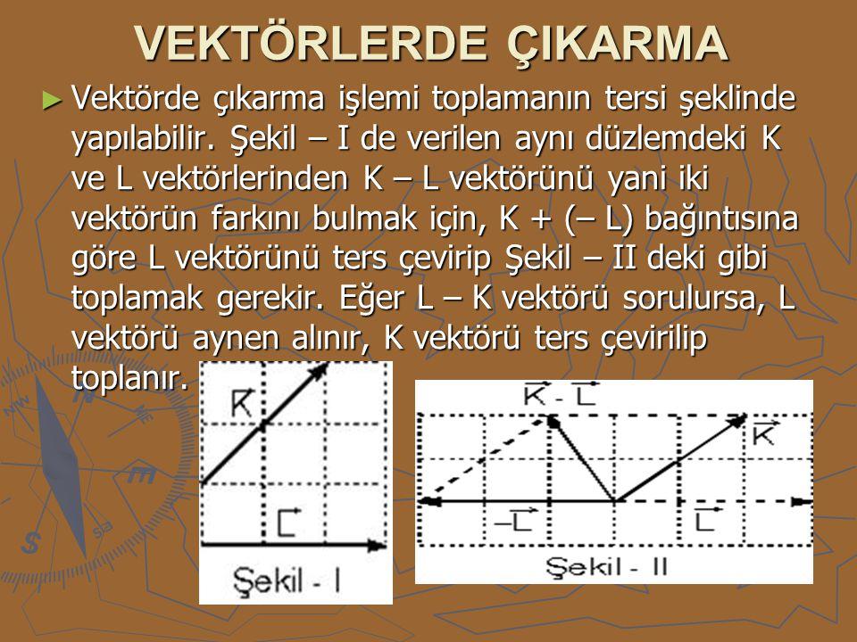 VEKTÖRLERDE ÇIKARMA ► Vektörde çıkarma işlemi toplamanın tersi şeklinde yapılabilir. Şekil – I de verilen aynı düzlemdeki K ve L vektörlerinden K – L
