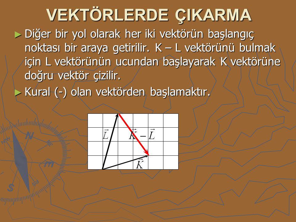 VEKTÖRLERDE ÇIKARMA ► Diğer bir yol olarak her iki vektörün başlangıç noktası bir araya getirilir. K – L vektörünü bulmak için L vektörünün ucundan ba