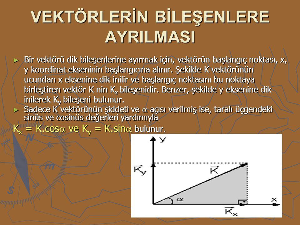 VEKTÖRLERİN BİLEŞENLERE AYRILMASI ► Bir vektörü dik bileşenlerine ayırmak için, vektörün başlangıç noktası, x, y koordinat ekseninin başlangıcına alın