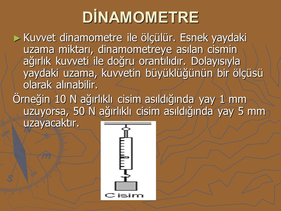 DİNAMOMETRE ► Kuvvet dinamometre ile ölçülür. Esnek yaydaki uzama miktarı, dinamometreye asılan cismin ağırlık kuvveti ile doğru orantılıdır. Dolayısı