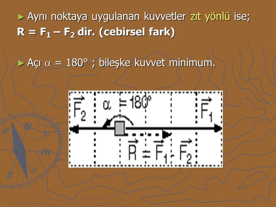 ► Aynı noktaya uygulanan kuvvetler zıt yönlü ise; R = F 1 – F 2 dir. (cebirsel fark) ► Açı  = 180° ; bileşke kuvvet minimum.