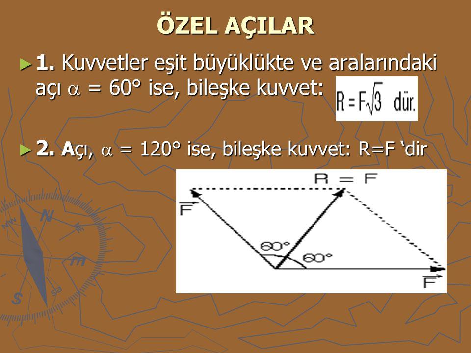 ÖZEL AÇILAR ► 1. Kuvvetler eşit büyüklükte ve aralarındaki açı  = 60° ise, bileşke kuvvet: ► 2. Açı,  = 120° ise, bileşke kuvvet: R=F 'dir