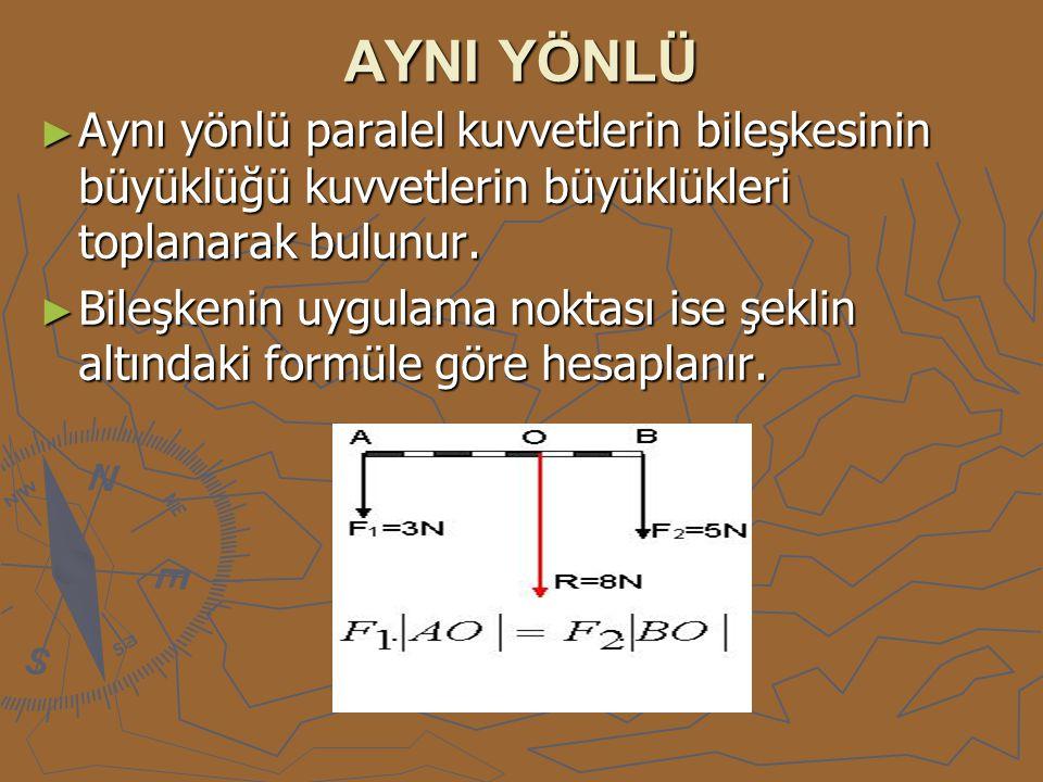AYNI YÖNLÜ ► Aynı yönlü paralel kuvvetlerin bileşkesinin büyüklüğü kuvvetlerin büyüklükleri toplanarak bulunur. ► Bileşkenin uygulama noktası ise şekl