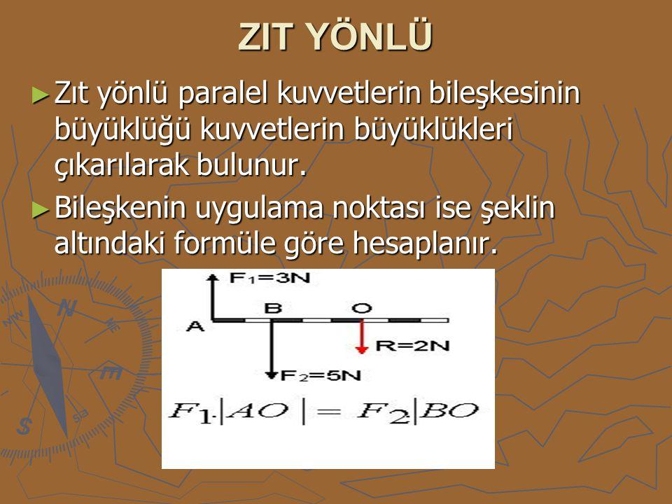 ZIT YÖNLÜ ► Zıt yönlü paralel kuvvetlerin bileşkesinin büyüklüğü kuvvetlerin büyüklükleri çıkarılarak bulunur. ► Bileşkenin uygulama noktası ise şekli