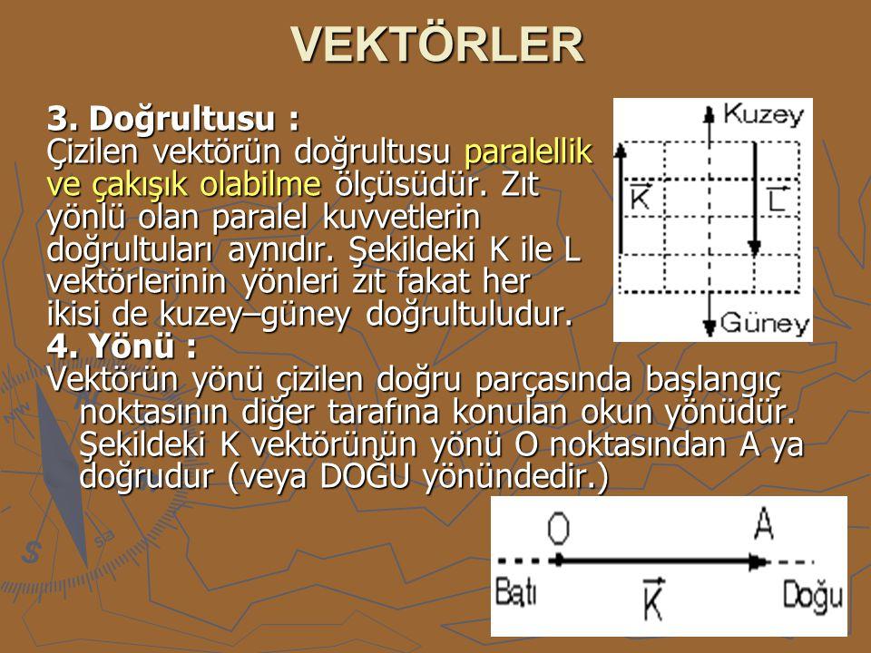 VEKTÖRLER 3. Doğrultusu : Çizilen vektörün doğrultusu paralellik ve çakışık olabilme ölçüsüdür. Zıt yönlü olan paralel kuvvetlerin doğrultuları aynıdı