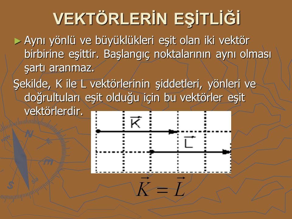 VEKTÖRLERİN EŞİTLİĞİ ► Aynı yönlü ve büyüklükleri eşit olan iki vektör birbirine eşittir. Başlangıç noktalarının aynı olması şartı aranmaz. Şekilde, K
