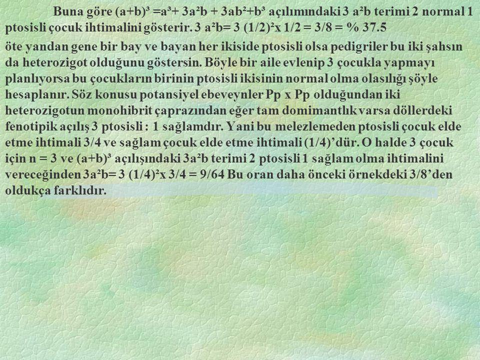 Buna göre (a+b)³ =a³+ 3a²b + 3ab²+b³ açılımındaki 3 a²b terimi 2 normal 1 ptosisli çocuk ihtimalini gösterir. 3 a²b= 3 (1/2)²x 1/2 = 3/8 = % 37.5 öte