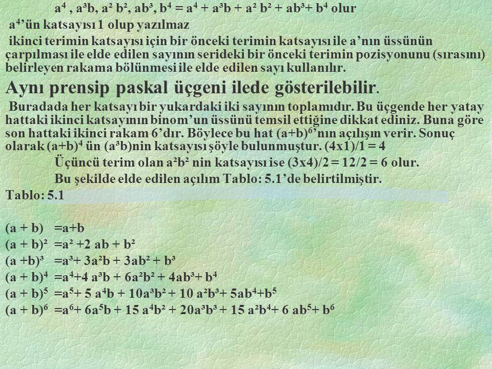 a 4, a³b, a² b², ab³, b 4 = a 4 + a³b + a² b² + ab³+ b 4 olur a 4 'ün katsayısı 1 olup yazılmaz ikinci terimin katsayısı için bir önceki terimin katsa
