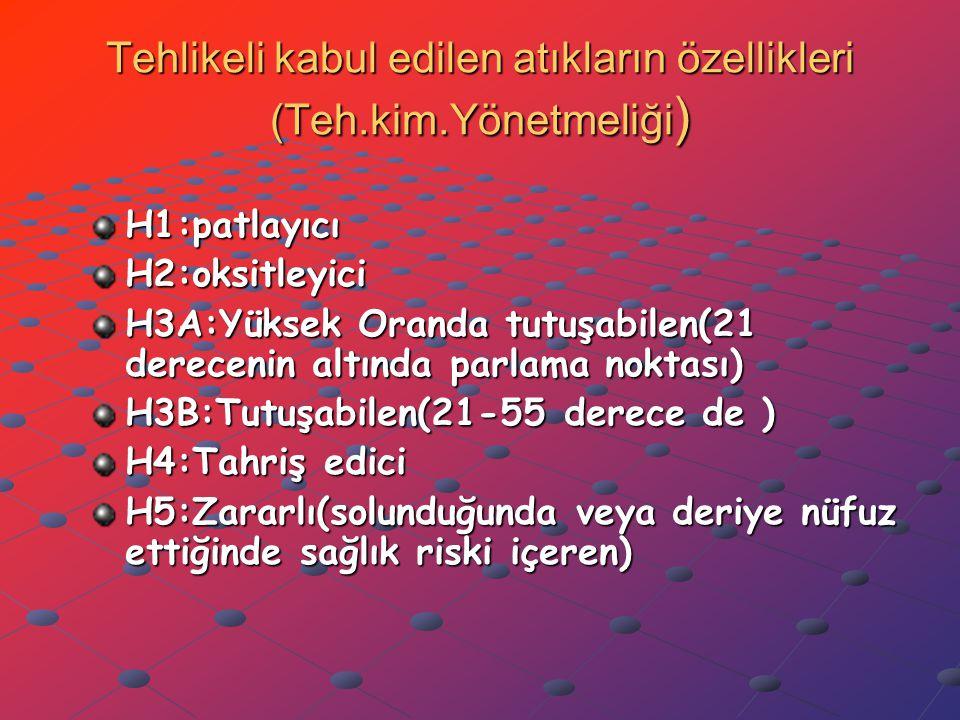 Tehlikeli kabul edilen atıkların özellikleri (Teh.kim.Yönetmeliği ) H1:patlayıcıH2:oksitleyici H3A:Yüksek Oranda tutuşabilen(21 derecenin altında parlama noktası) H3B:Tutuşabilen(21-55 derece de ) H4:Tahriş edici H5:Zararlı(solunduğunda veya deriye nüfuz ettiğinde sağlık riski içeren)