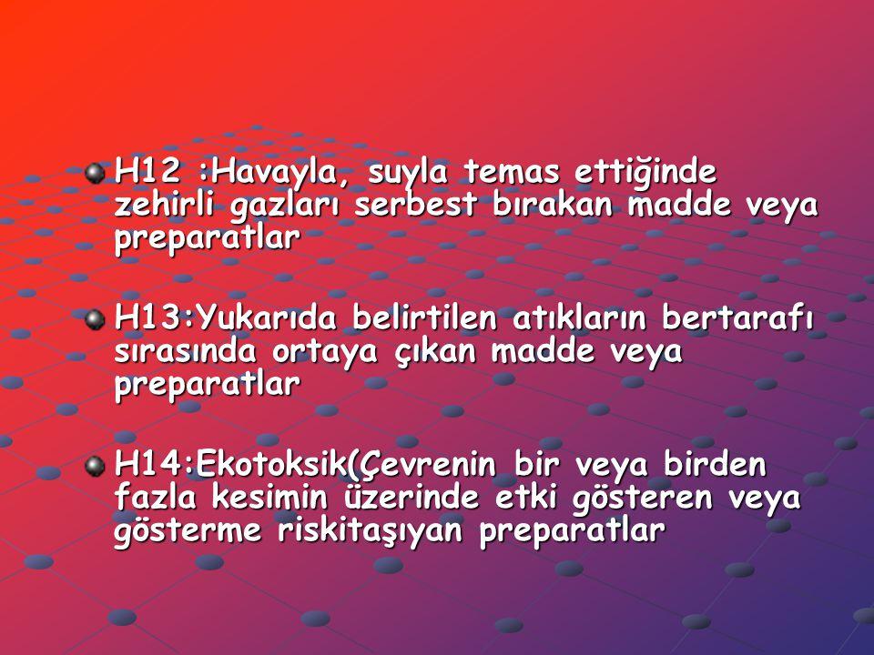 H12 :Havayla, suyla temas ettiğinde zehirli gazları serbest bırakan madde veya preparatlar H13:Yukarıda belirtilen atıkların bertarafı sırasında ortaya çıkan madde veya preparatlar H14:Ekotoksik(Çevrenin bir veya birden fazla kesimin üzerinde etki gösteren veya gösterme riskitaşıyan preparatlar