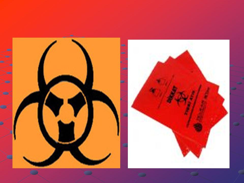 Tıbbi Atıkların Kontrolü Yönetmeliğinde Sağlık kuruluşlarından kaynaklanan atıklar Evsel Nitelikli Atıklar Tıbbi Atıklar Tehlikeli Atıklar Radyoaktif Atıklar
