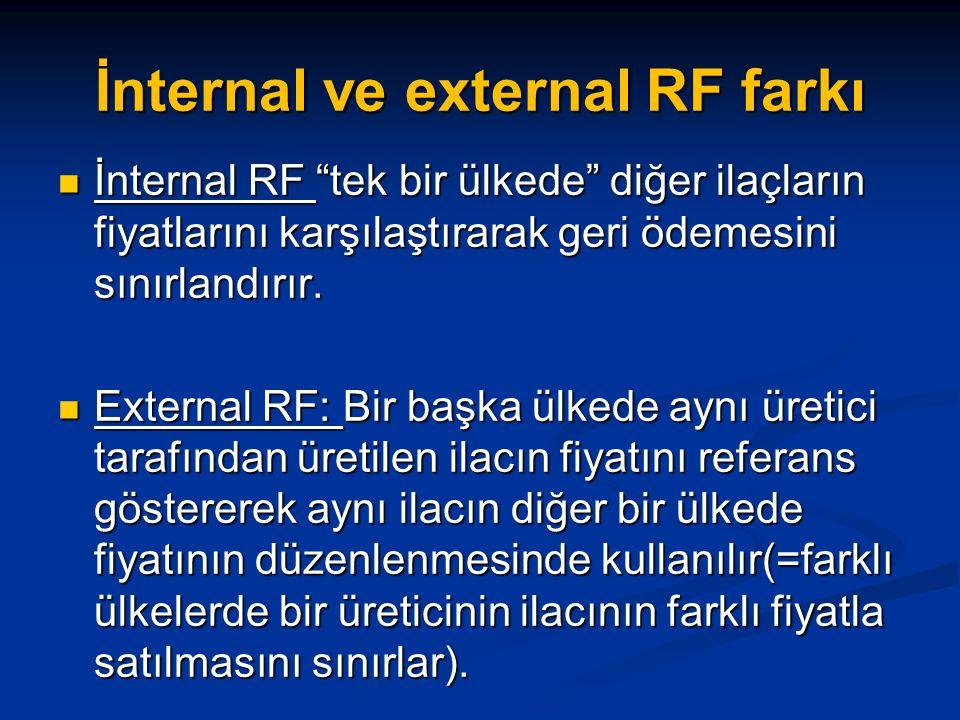 """İnternal ve external RF farkı İnternal RF """"tek bir ülkede"""" diğer ilaçların fiyatlarını karşılaştırarak geri ödemesini sınırlandırır. İnternal RF """"tek"""