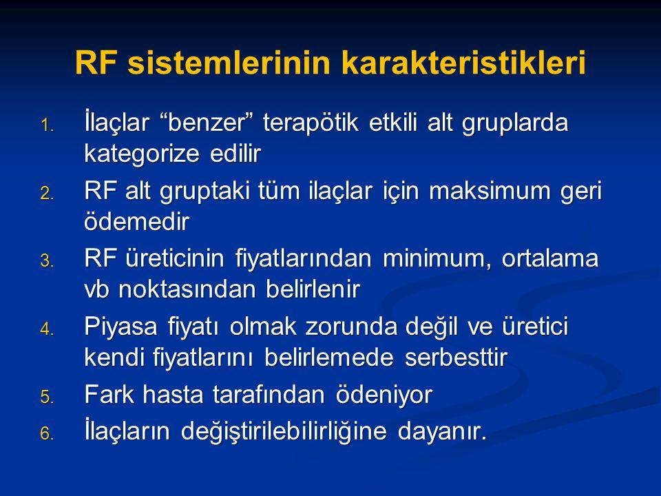 """RF sistemlerinin karakteristikleri 1. İlaçlar """"benzer"""" terapötik etkili alt gruplarda kategorize edilir 2. RF alt gruptaki tüm ilaçlar için maksimum g"""