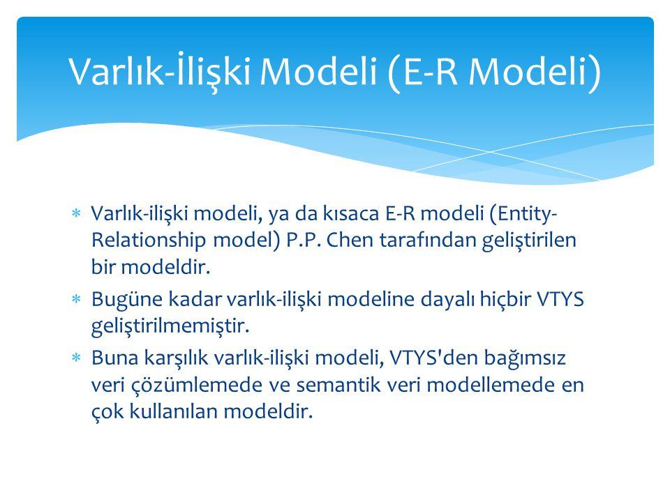  Varlık-ilişki modeli, ya da kısaca E-R modeli (Entity- Relationship model) P.P. Chen tarafından geliştirilen bir modeldir.  Bugüne kadar varlık-ili