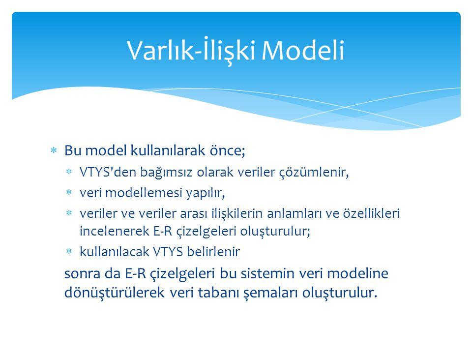  Bu model kullanılarak önce;  VTYS'den bağımsız olarak veriler çözümlenir,  veri modellemesi yapılır,  veriler ve veriler arası ilişkilerin anlaml