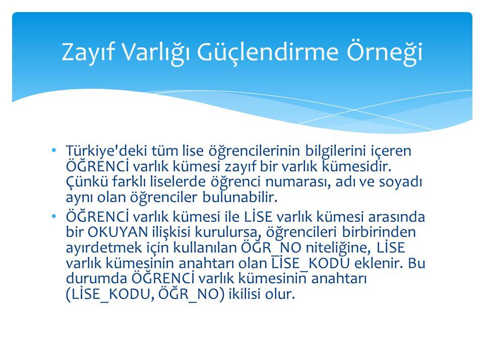 Türkiye'deki tüm lise öğrencilerinin bilgilerini içeren ÖĞRENCİ varlık kümesi zayıf bir varlık kümesidir. Çünkü farklı liselerde öğrenci numarası, adı