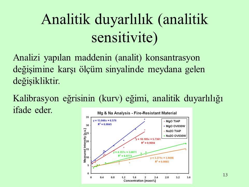 13 Analitik duyarlılık (analitik sensitivite) Analizi yapılan maddenin (analit) konsantrasyon değişimine karşı ölçüm sinyalinde meydana gelen değişikl