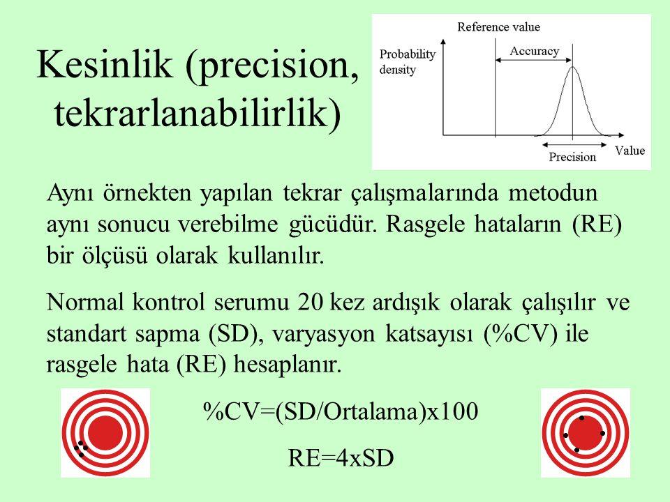 16 Kesinlik (precision, tekrarlanabilirlik) Aynı örnekten yapılan tekrar çalışmalarında metodun aynı sonucu verebilme gücüdür. Rasgele hataların (RE)